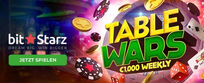 Mit Bitcoin im Casino spielen